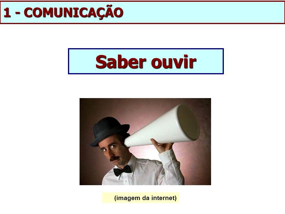 Saber ouvir 1 - COMUNICAÇÃO (imagem da internet)
