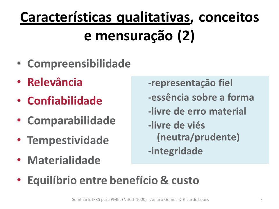 Características qualitativas, conceitos e mensuração (2) Compreensibilidade Relevância Confiabilidade Comparabilidade Tempestividade Materialidade Equ