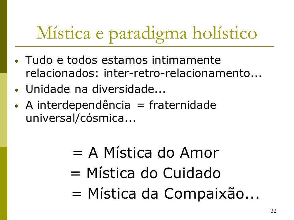 32 Mística e paradigma holístico Tudo e todos estamos intimamente relacionados: inter-retro-relacionamento... Unidade na diversidade... A interdependê
