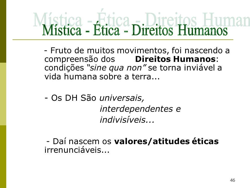 46 - Fruto de muitos movimentos, foi nascendo a compreensão dos Direitos Humanos: condições sine qua non se torna inviável a vida humana sobre a terra
