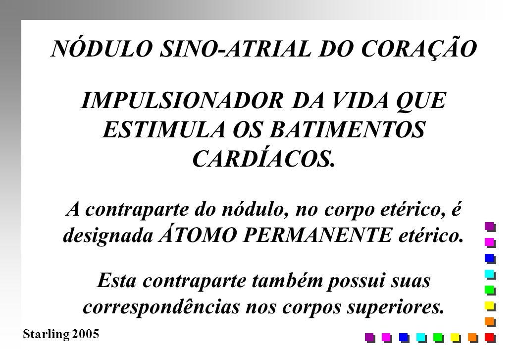 Starling 2005 NÓDULO SINO-ATRIAL DO CORAÇÃO IMPULSIONADOR DA VIDA QUE ESTIMULA OS BATIMENTOS CARDÍACOS. A contraparte do nódulo, no corpo etérico, é d