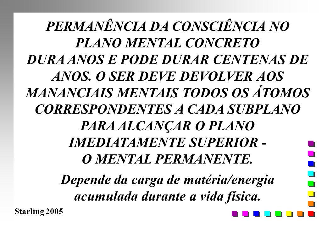 Starling 2005 PERMANÊNCIA DA CONSCIÊNCIA NO PLANO MENTAL CONCRETO DURA ANOS E PODE DURAR CENTENAS DE ANOS. O SER DEVE DEVOLVER AOS MANANCIAIS MENTAIS
