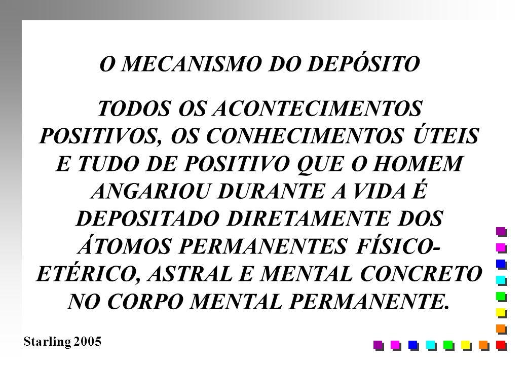 Starling 2005 O MECANISMO DO DEPÓSITO TODOS OS ACONTECIMENTOS POSITIVOS, OS CONHECIMENTOS ÚTEIS E TUDO DE POSITIVO QUE O HOMEM ANGARIOU DURANTE A VIDA