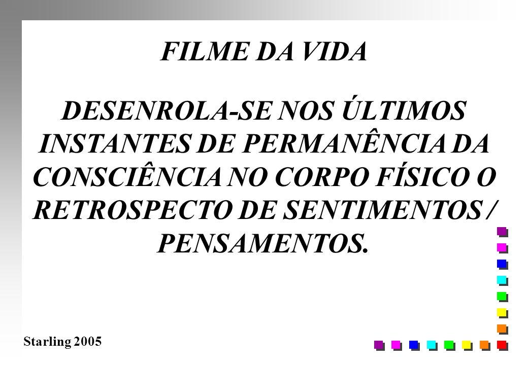 FILME DA VIDA DESENROLA-SE NOS ÚLTIMOS INSTANTES DE PERMANÊNCIA DA CONSCIÊNCIA NO CORPO FÍSICO O RETROSPECTO DE SENTIMENTOS / PENSAMENTOS.
