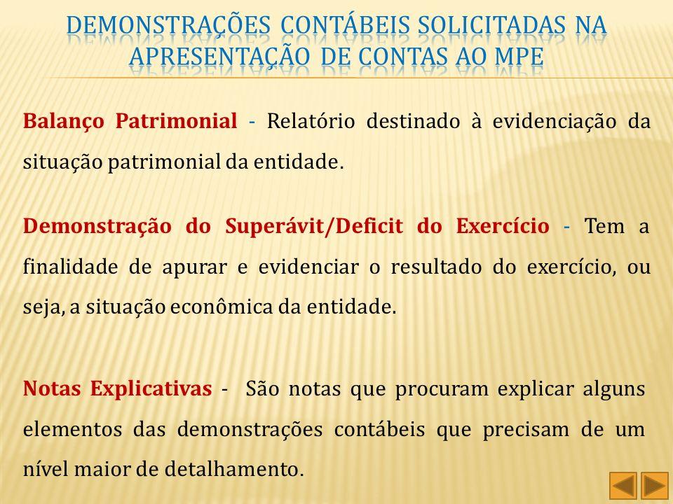 Balanço Patrimonial; Demonstração do Superávit/Déficit do Exercício; Notas explicativas, incluindo a descrição das práticas contábeis.