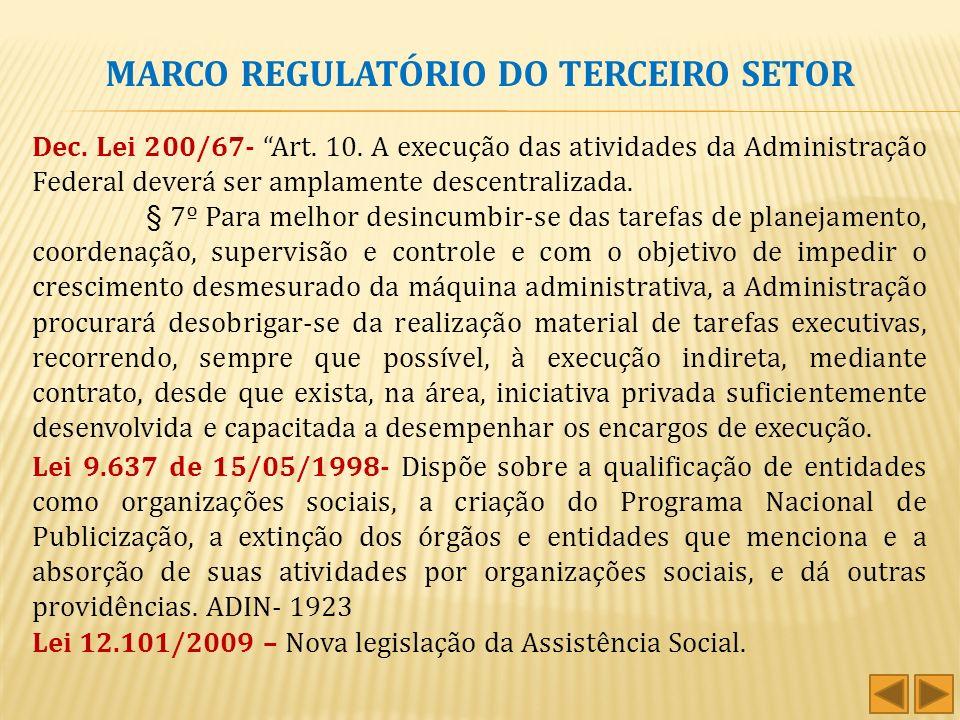 ORIGENS DO TERCEIRO SETOR O ESTADO DE BEM-ESTAR SOCIAL A TERCEIRIZAÇÃO NO ESTADO BRASILEIRO: LUCRATIVA E FILANTRÓPICA REFORMULAÇÃO DAS RESPONSABILIDAD