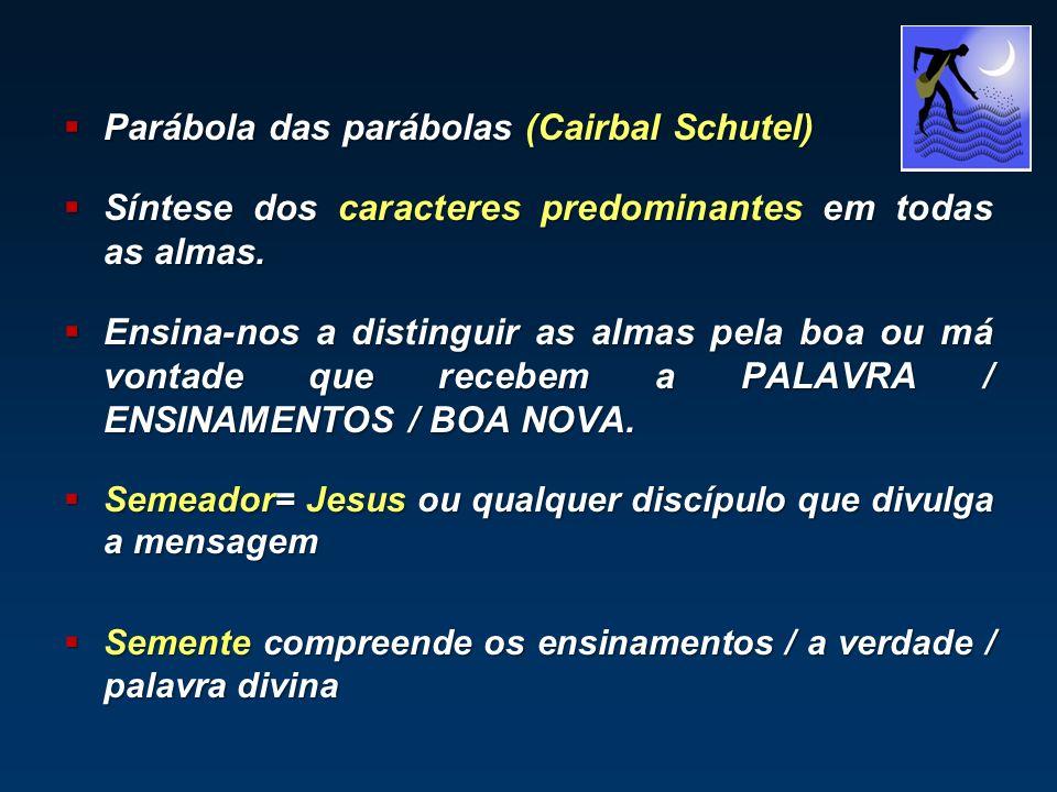 Parábola das parábolas (Cairbal Schutel) Parábola das parábolas (Cairbal Schutel) Síntese dos caracteres predominantes em todas as almas. Síntese dos
