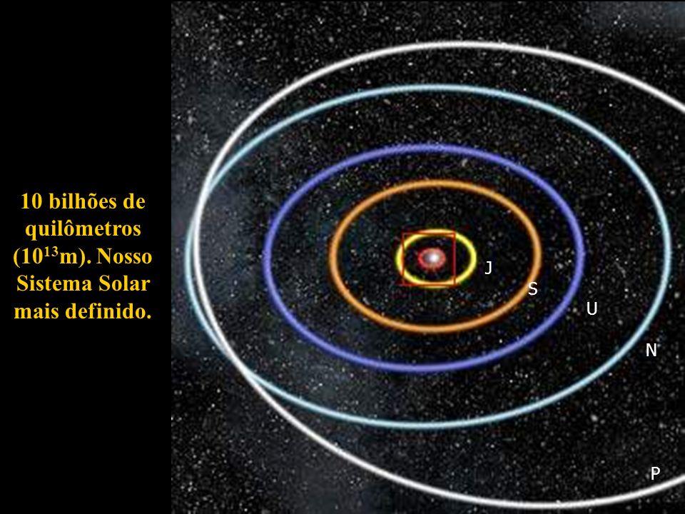 10 bilhões de quilômetros (10 13 m). Nosso Sistema Solar mais definido. J S U N P