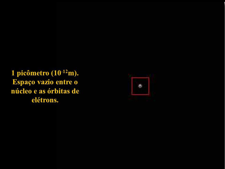 1 picômetro (10 -12 m). Espaço vazio entre o núcleo e as órbitas de elétrons.