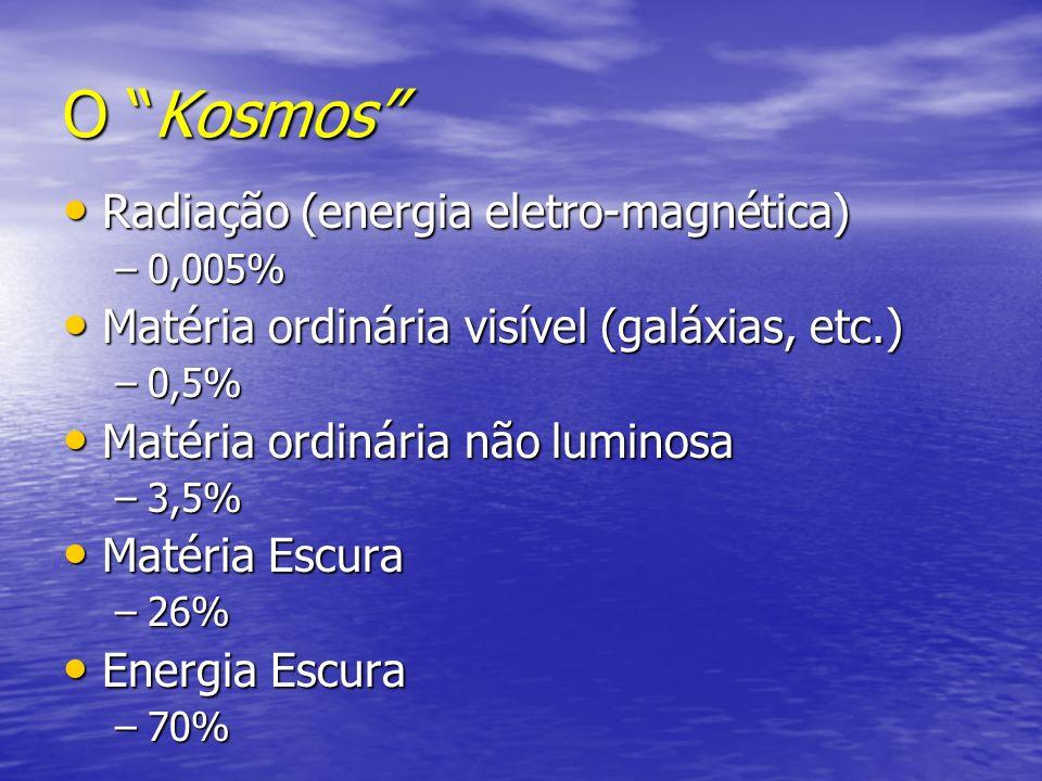O Kosmos Radiação (energia eletro-magnética) Radiação (energia eletro-magnética) –0,005% Matéria ordinária visível (galáxias, etc.) Matéria ordinária
