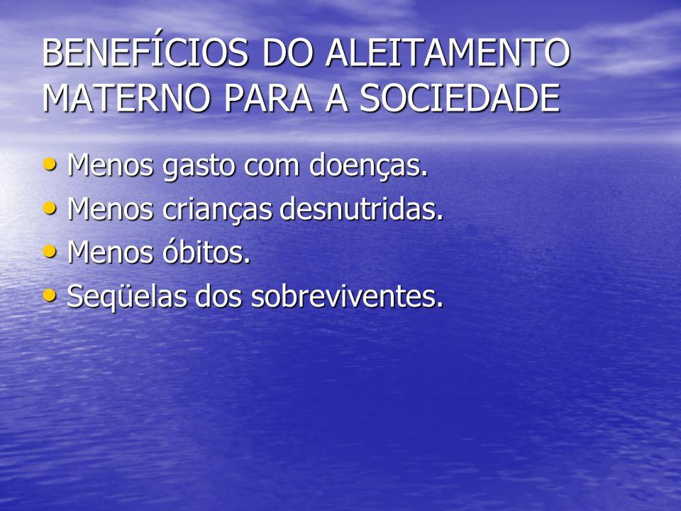 BENEFÍCIOS DO ALEITAMENTO MATERNO PARA A SOCIEDADE Menos gasto com doenças. Menos gasto com doenças. Menos crianças desnutridas. Menos crianças desnut