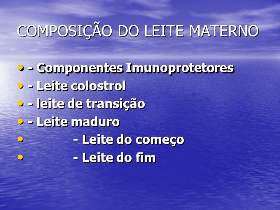 COMPOSIÇÃO DO LEITE MATERNO - Componentes Imunoprotetores - Componentes Imunoprotetores - Leite colostrol - leite de transição - Leite maduro - Leite