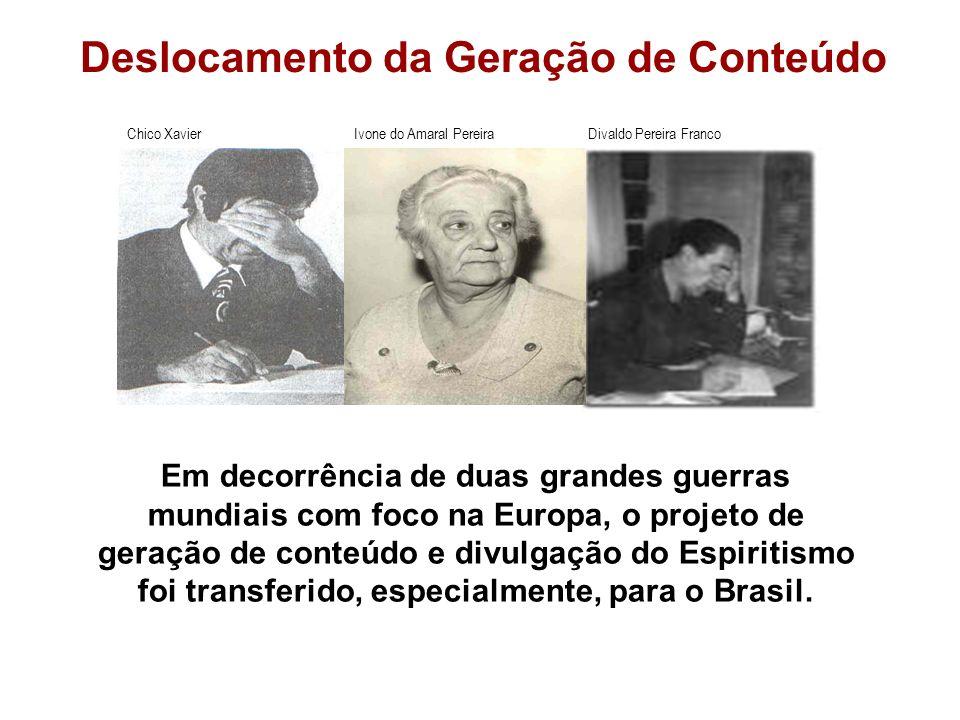 Deslocamento da Geração de Conteúdo Em decorrência de duas grandes guerras mundiais com foco na Europa, o projeto de geração de conteúdo e divulgação do Espiritismo foi transferido, especialmente, para o Brasil.