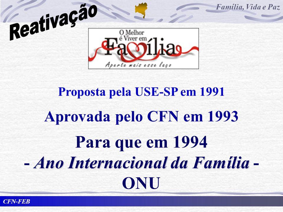CFN-FEB Família, Vida e Paz Proposta pela USE-SP em 1991 Aprovada pelo CFN em 1993 Para que em 1994 Ano Internacional da Família - ONU