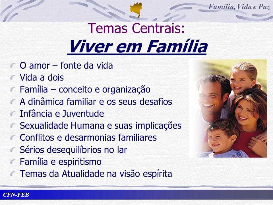 CFN-FEB Família, Vida e Paz Temas Centrais: Viver em Família O amor – fonte da vida Vida a dois Família – conceito e organização A dinâmica familiar e