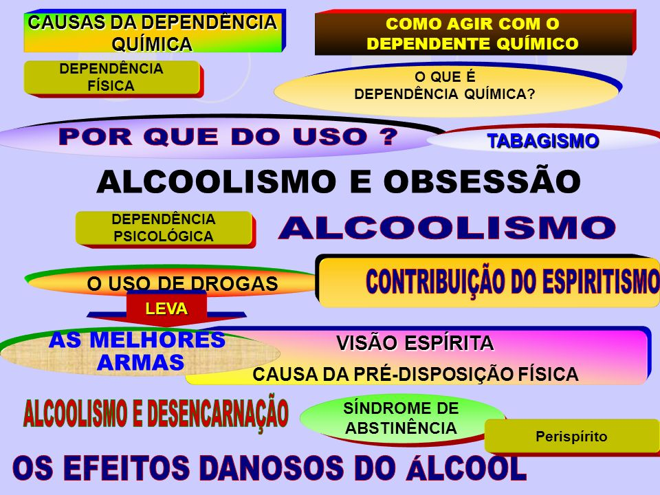 De acordo com portaria do MS: Droga lícita Droga ilícita CLASSIFICAÇÃO DAS DROGAS Status legal