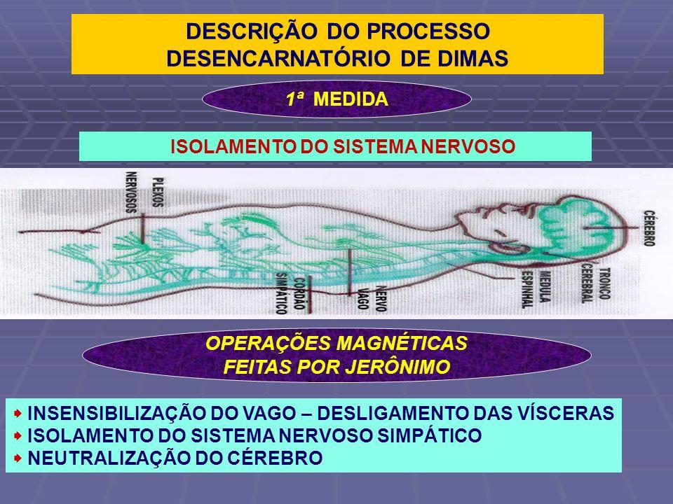 DESCRIÇÃO DO PROCESSO DESENCARNATÓRIO DE DIMAS 1ª MEDIDA ISOLAMENTO DO SISTEMA NERVOSO INSENSIBILIZAÇÃO DO VAGO – DESLIGAMENTO DAS VÍSCERAS ISOLAMENTO