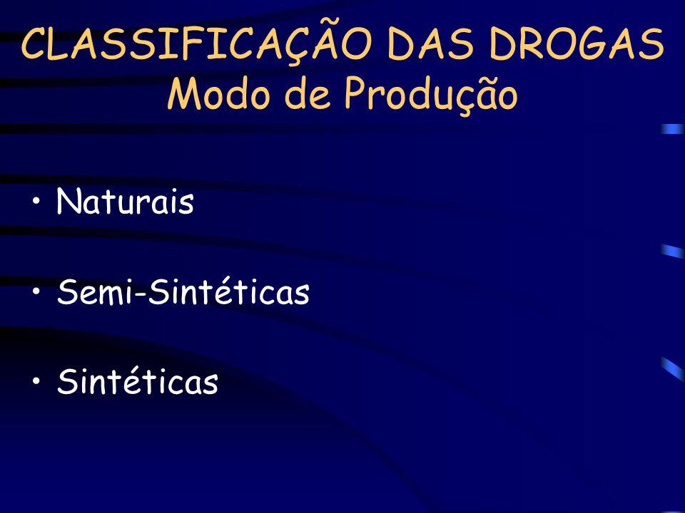 Naturais Semi-Sintéticas Sintéticas CLASSIFICAÇÃO DAS DROGAS Modo de Produção