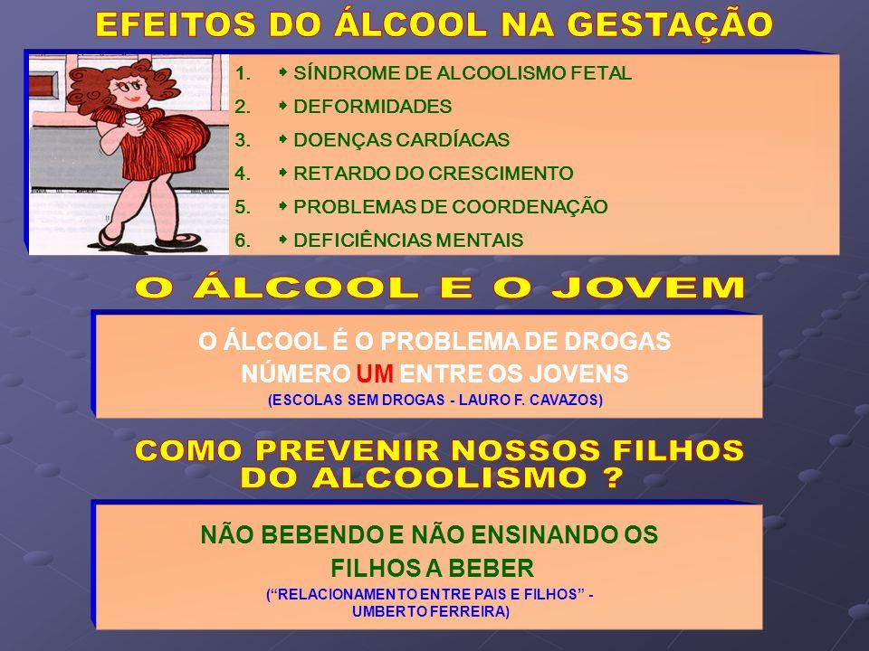 O ÁLCOOL É O PROBLEMA DE DROGAS NÚMERO UM ENTRE OS JOVENS (ESCOLAS SEM DROGAS - LAURO F. CAVAZOS) NÃO BEBENDO E NÃO ENSINANDO OS FILHOS A BEBER (RELAC