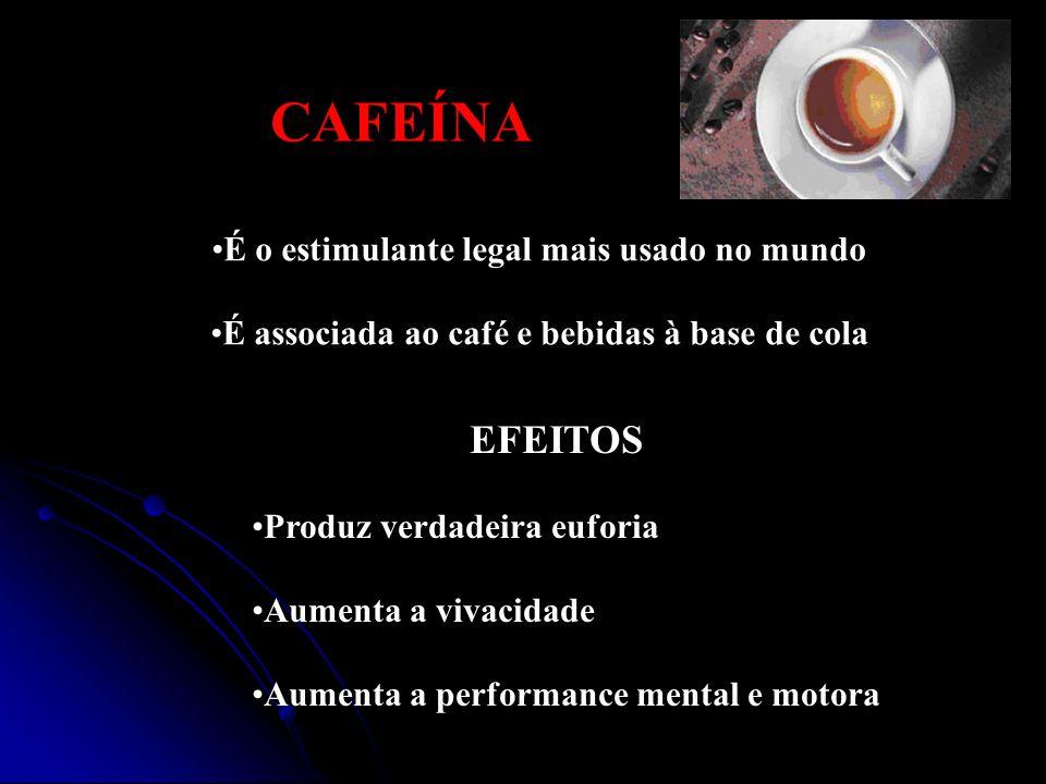 CAFEÍNA É o estimulante legal mais usado no mundo É associada ao café e bebidas à base de cola EFEITOS Produz verdadeira euforia Aumenta a vivacidade