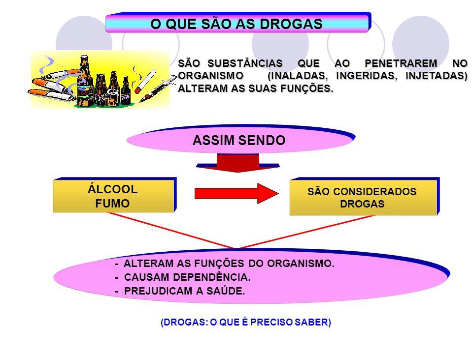 Drogas Produtos químicos – psicotrópicos ou psicoativos, de origem natural ou de laboratório que produzem efeitos, sentidos como prazerosos, pelo SNC.