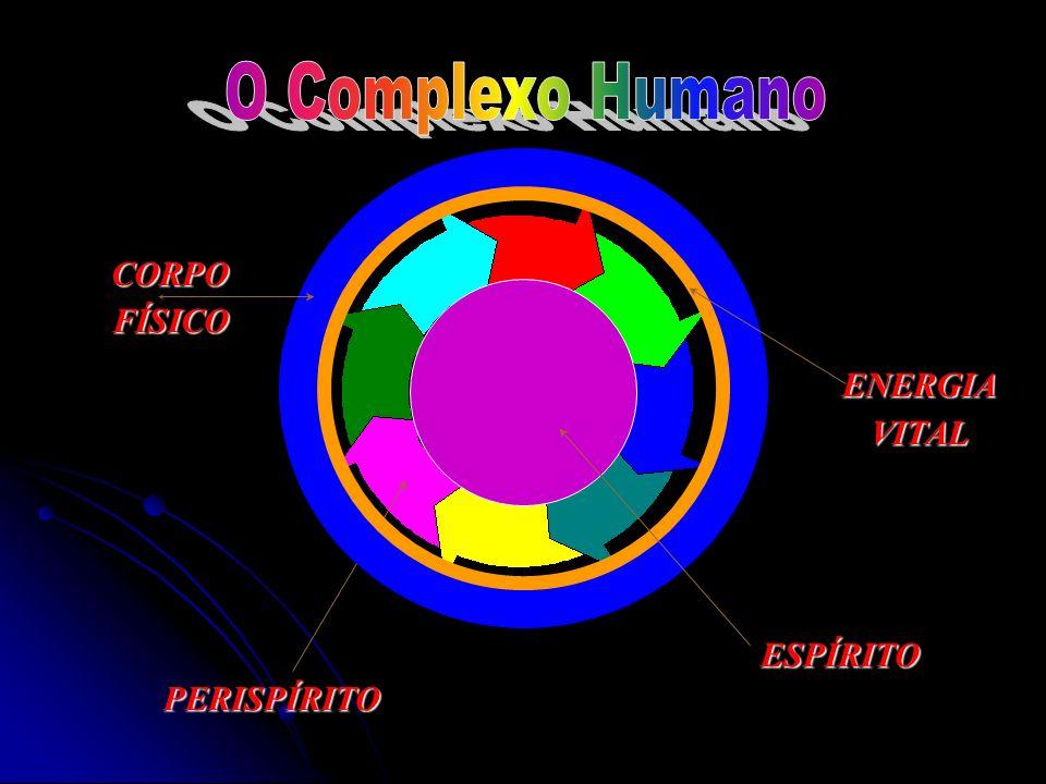 PERISPÍRITO CORPOFÍSICO ENERGIAVITAL ESPÍRITO