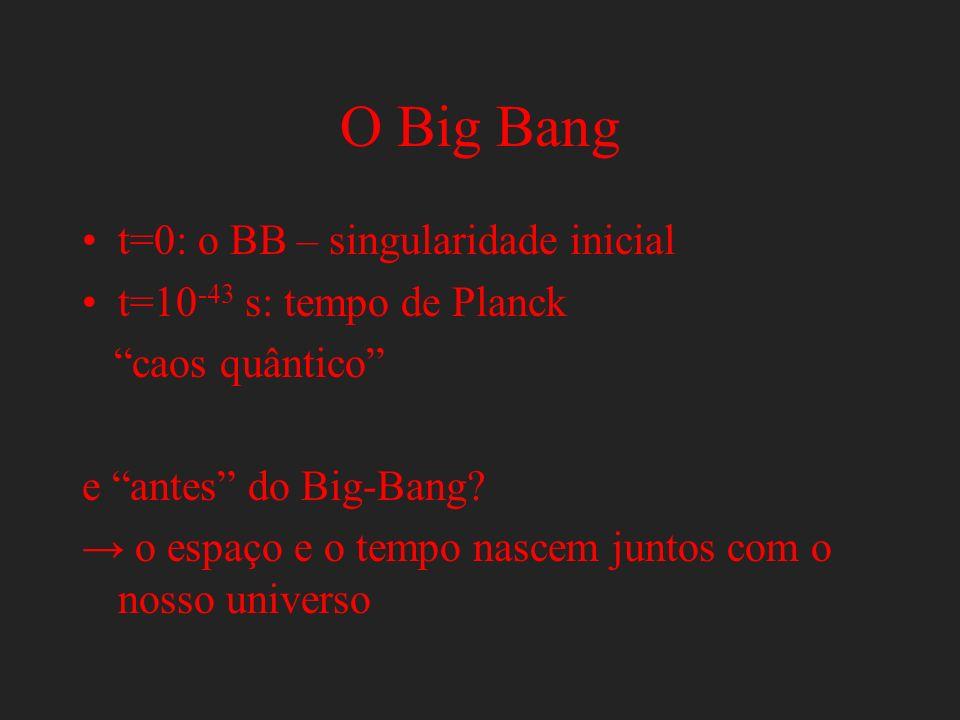 O Big Bang t=0: o BB – singularidade inicial t=10 -43 s: tempo de Planck caos quântico e antes do Big-Bang? o espaço e o tempo nascem juntos com o nos