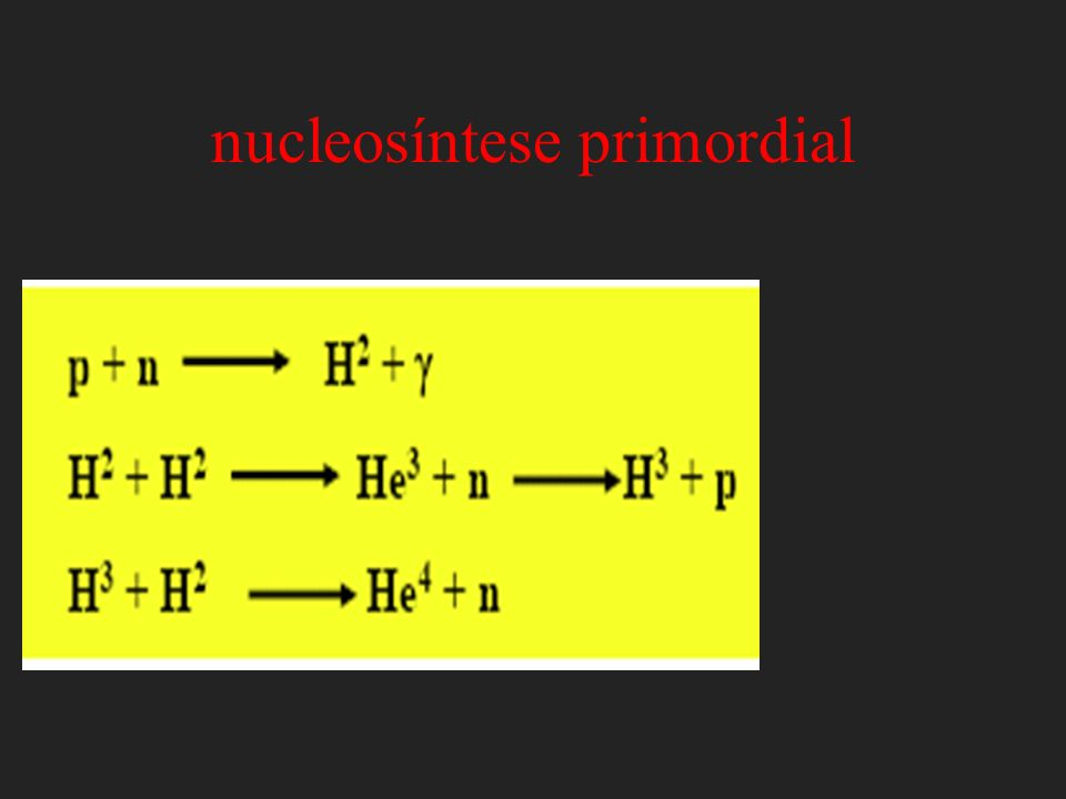 nucleosíntese primordial