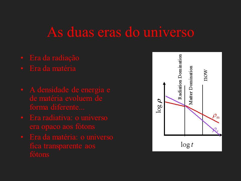 As duas eras do universo Era da radiação Era da matéria A densidade de energia e de matéria evoluem de forma diferente... Era radiativa: o universo er