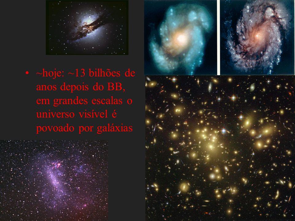 ~hoje: ~13 bilhões de anos depois do BB, em grandes escalas o universo visível é povoado por galáxias