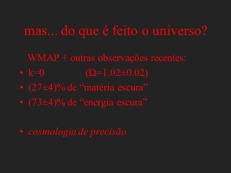 mas... do que é feito o universo? WMAP + outras observações recentes: k=0 (Ώ=1.02±0.02) (27±4)% de matéria escura (73±4)% de energia escura cosmologia
