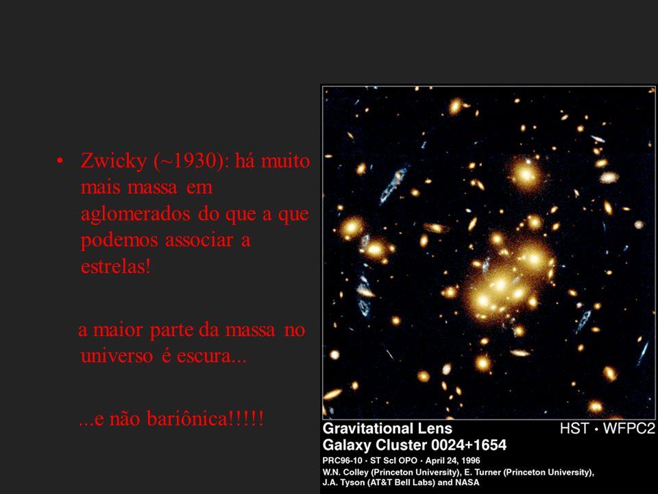 Zwicky (~1930): há muito mais massa em aglomerados do que a que podemos associar a estrelas! a maior parte da massa no universo é escura......e não ba