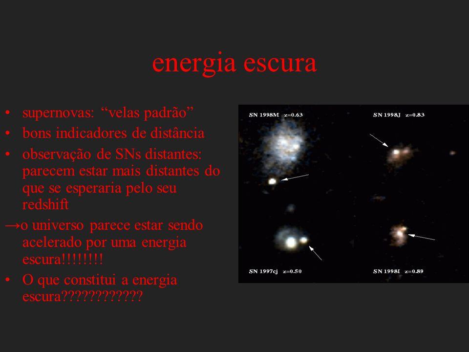 energia escura supernovas: velas padrão bons indicadores de distância observação de SNs distantes: parecem estar mais distantes do que se esperaria pe