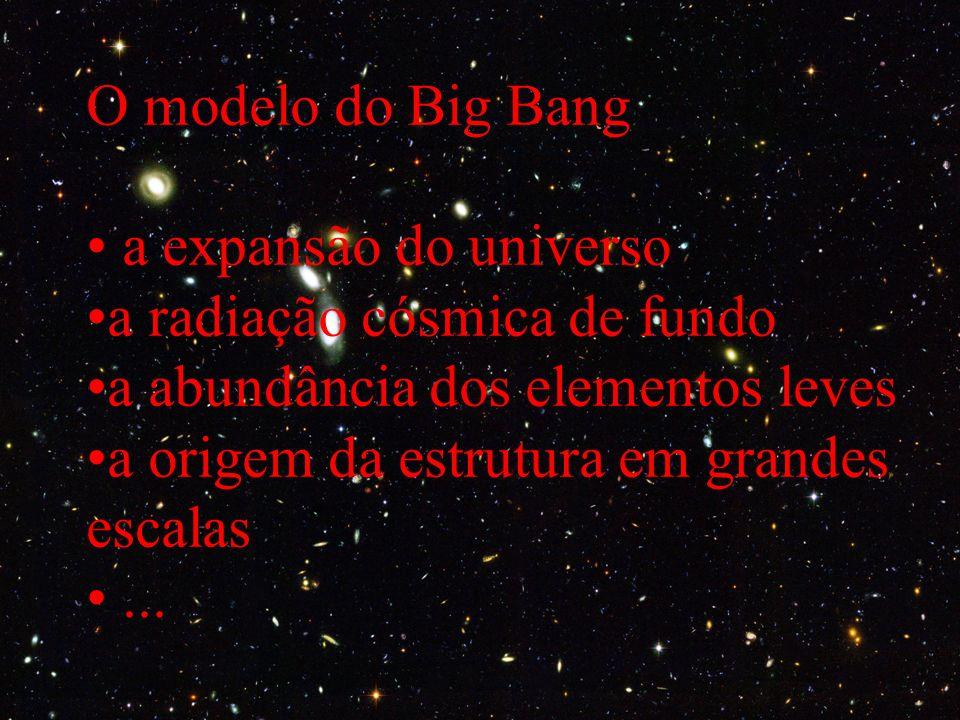 O modelo do Big Bang a expansão do universo a radiação cósmica de fundo a abundância dos elementos leves a origem da estrutura em grandes escalas...
