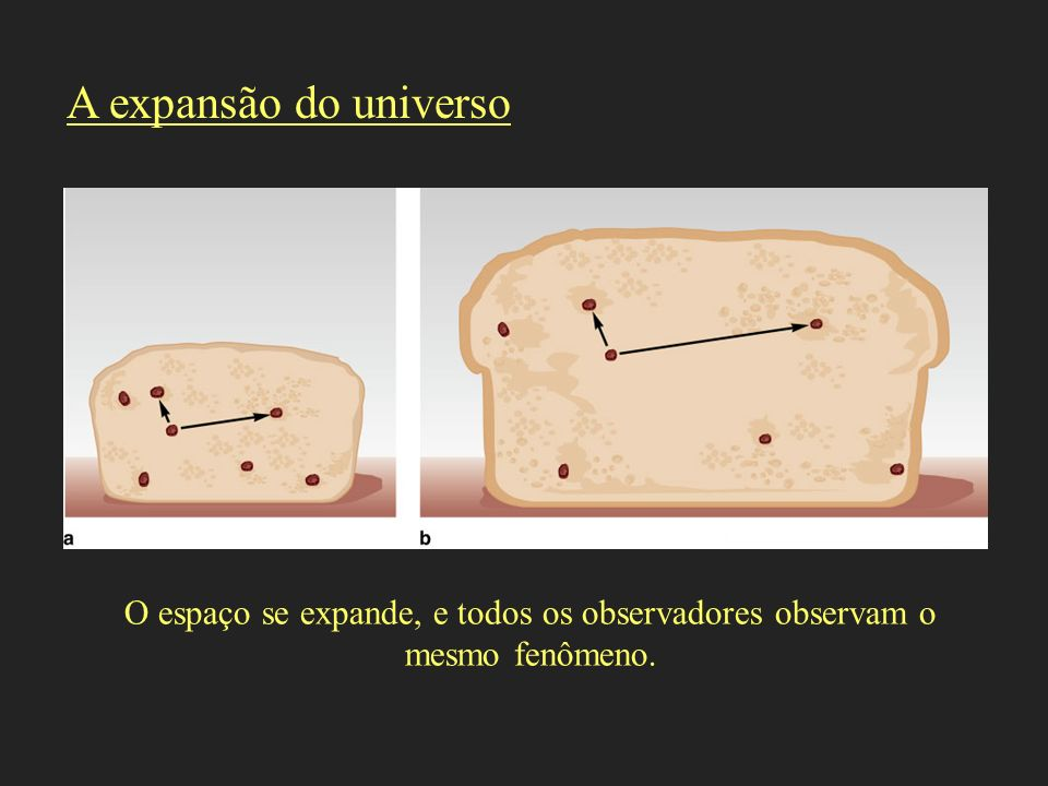 universos paralelos - multiversos???