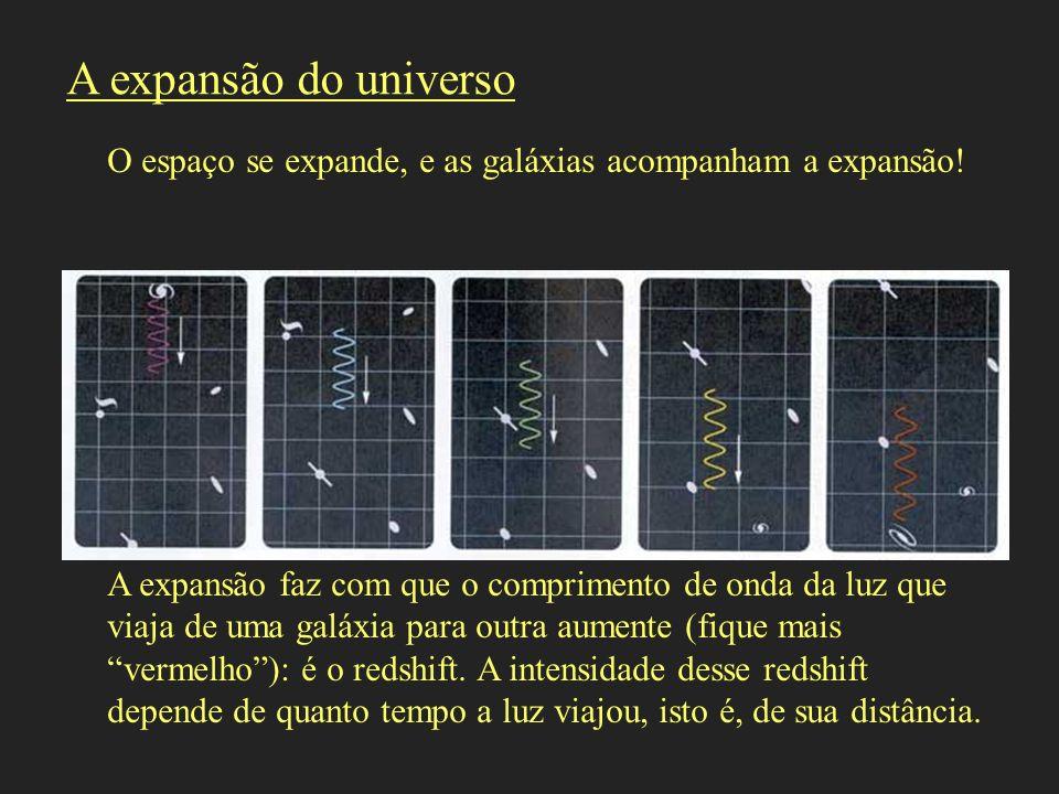 O espaço se expande, e as galáxias acompanham a expansão! A expansão faz com que o comprimento de onda da luz que viaja de uma galáxia para outra aume