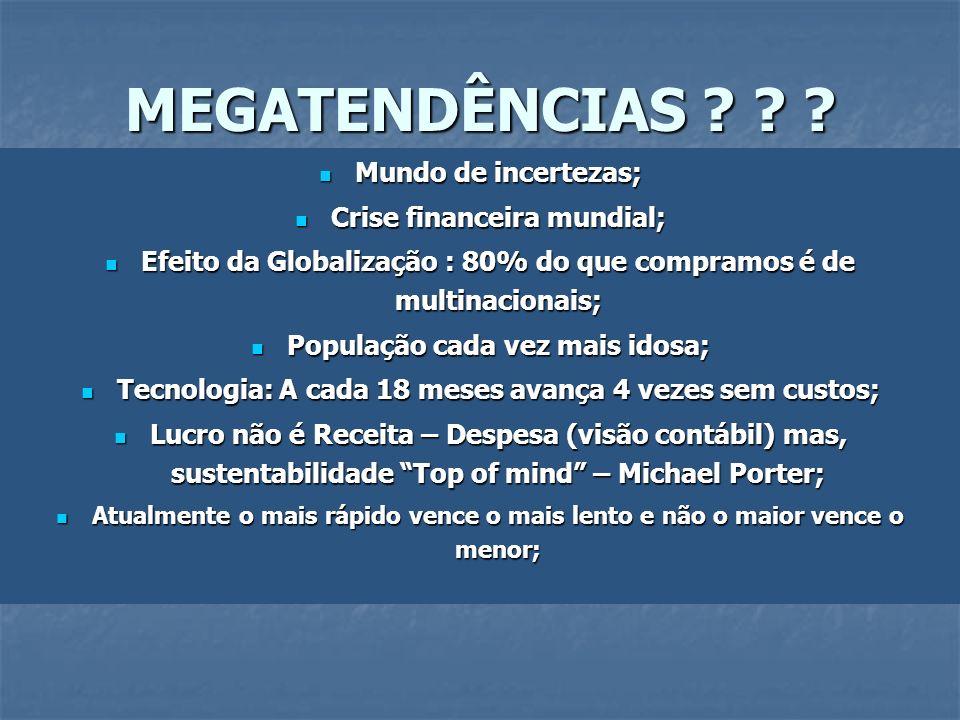 MEGATENDÊNCIAS ? ? ? Mundo de incertezas; Mundo de incertezas; Crise financeira mundial; Crise financeira mundial; Efeito da Globalização : 80% do que