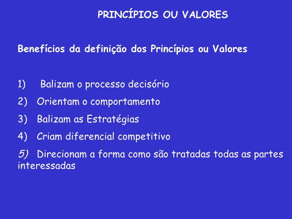 Benefícios da definição dos Princípios ou Valores 1) Balizam o processo decisório 2) Orientam o comportamento 3) Balizam as Estratégias 4) Criam difer