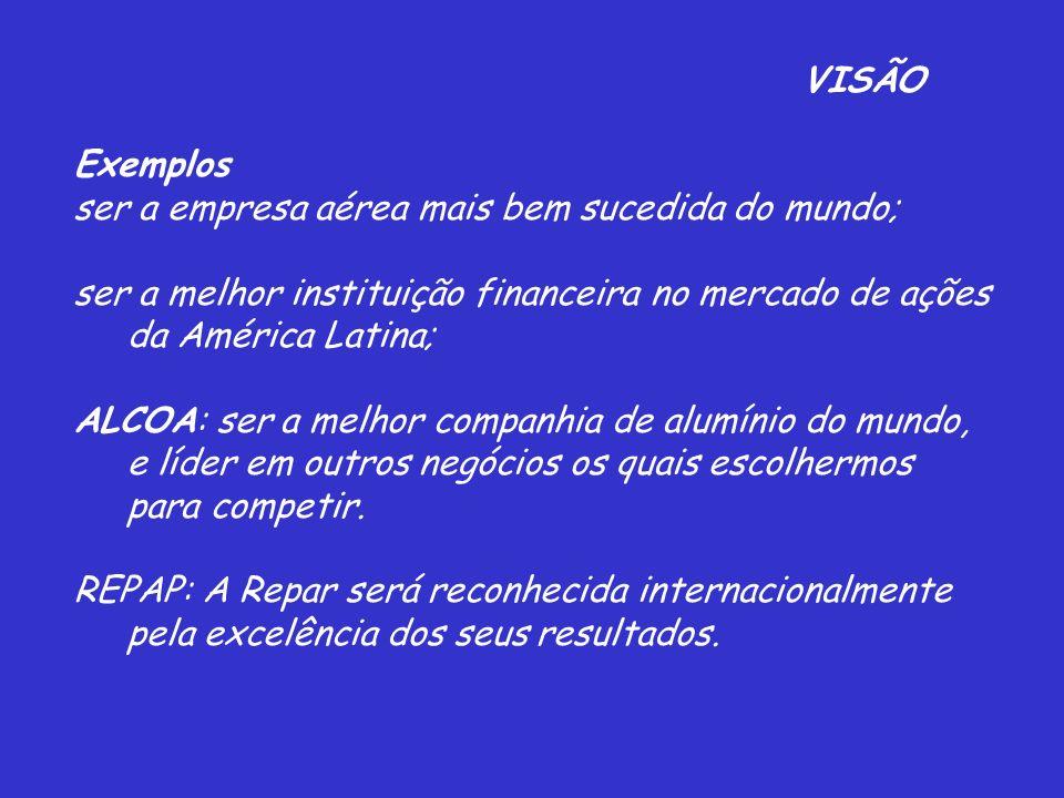 VISÃO Exemplos ser a empresa aérea mais bem sucedida do mundo; ser a melhor instituição financeira no mercado de ações da América Latina; ALCOA: ser a