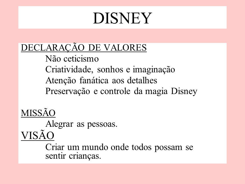 DISNEY DECLARAÇÃO DE VALORES Não ceticismo Criatividade, sonhos e imaginação Atenção fanática aos detalhes Preservação e controle da magia Disney MISS