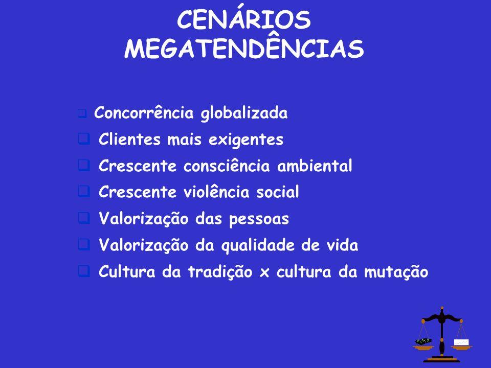 Concorrência globalizada Clientes mais exigentes Crescente consciência ambiental Crescente violência social Valorização das pessoas Valorização da qua
