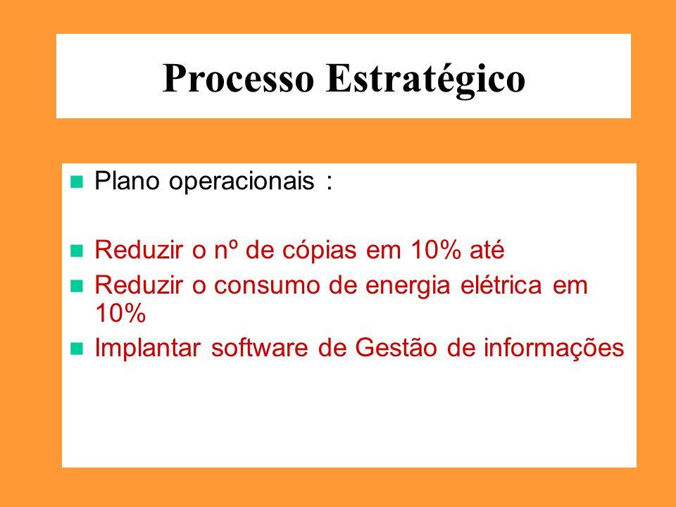 Processo Estratégico Plano operacionais : Reduzir o nº de cópias em 10% até Reduzir o consumo de energia elétrica em 10% Implantar software de Gestão