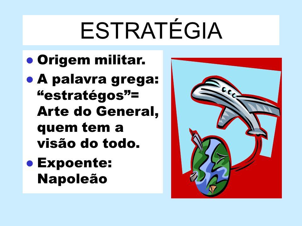 ESTRATÉGIA Origem militar. A palavra grega: estratégos= Arte do General, quem tem a visão do todo. Expoente: Napoleão