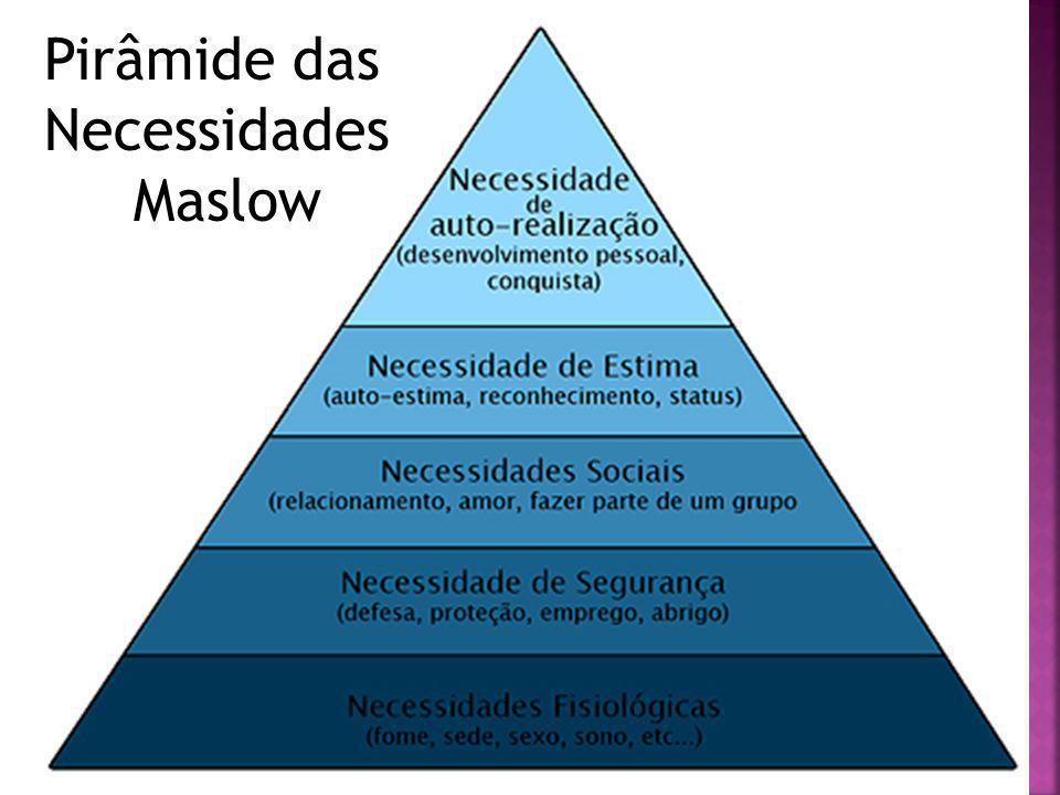 Pirâmide das Necessidades Maslow