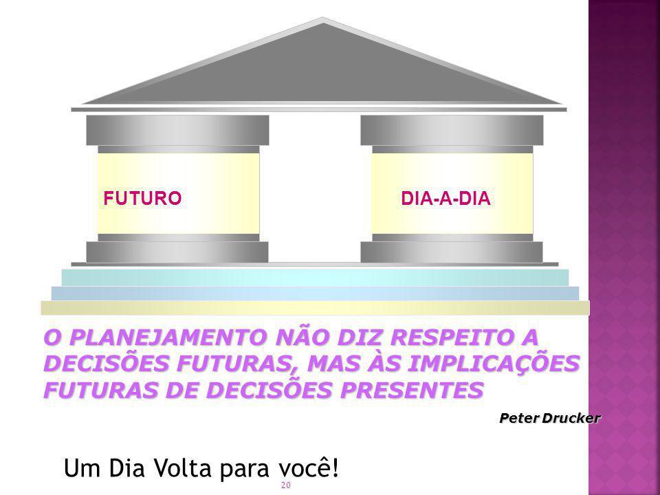 20 FUTURODIA-A-DIA O PLANEJAMENTO NÃO DIZ RESPEITO A DECISÕES FUTURAS, MAS ÀS IMPLICAÇÕES FUTURAS DE DECISÕES PRESENTES Peter Drucker Um Dia Volta par