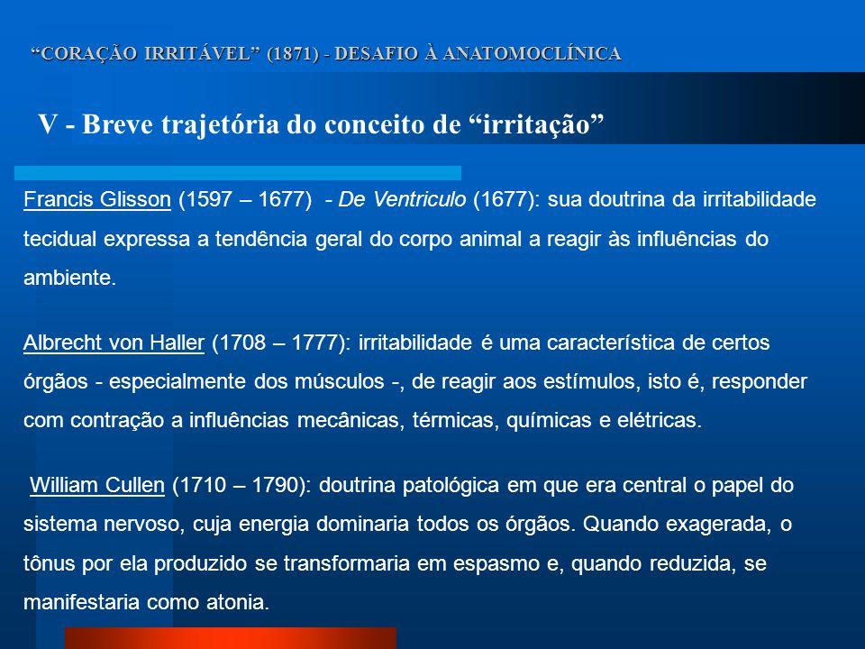 CORAÇÃO IRRITÁVEL (1871) - DESAFIO À ANATOMOCLÍNICA V - Breve trajetória do conceito de irritação Francis Glisson (1597 – 1677) - De Ventriculo (1677)