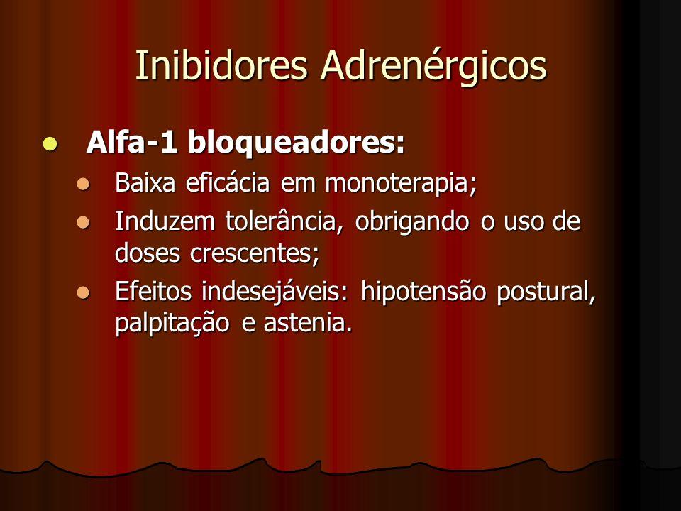 Inibidores Adrenérgicos Alfa-1 bloqueadores: Alfa-1 bloqueadores: Baixa eficácia em monoterapia; Baixa eficácia em monoterapia; Induzem tolerância, obrigando o uso de doses crescentes; Induzem tolerância, obrigando o uso de doses crescentes; Efeitos indesejáveis: hipotensão postural, palpitação e astenia.