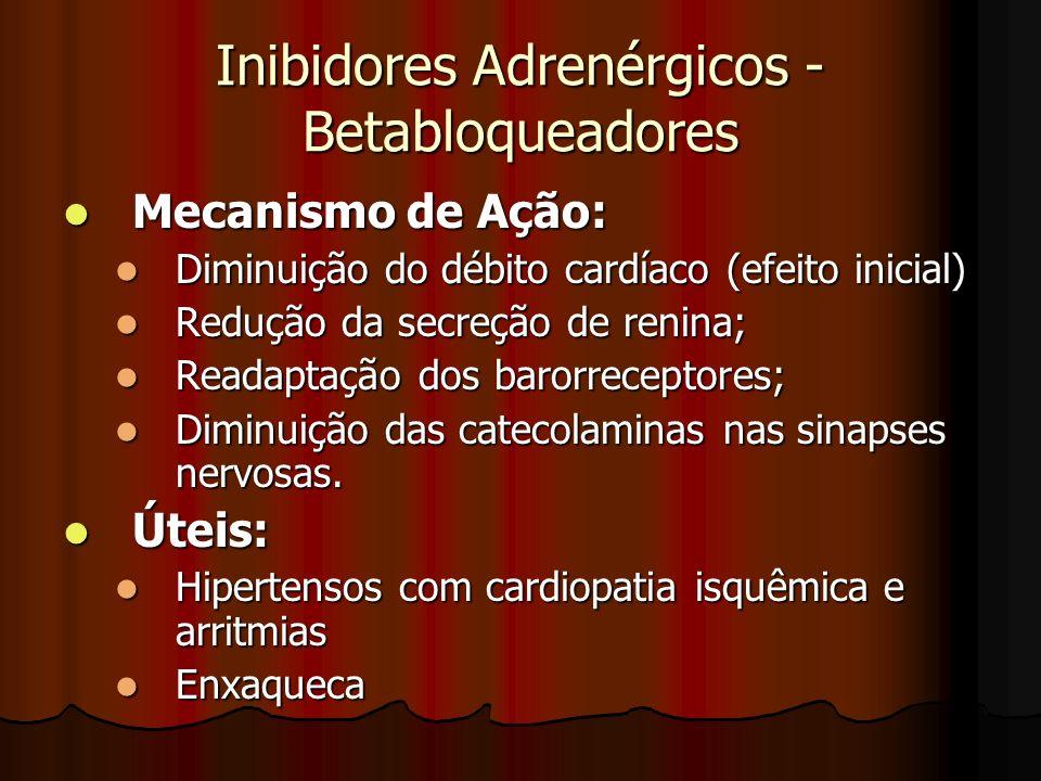 Inibidores Adrenérgicos - Betabloqueadores Mecanismo de Ação: Mecanismo de Ação: Diminuição do débito cardíaco (efeito inicial) Diminuição do débito cardíaco (efeito inicial) Redução da secreção de renina; Redução da secreção de renina; Readaptação dos barorreceptores; Readaptação dos barorreceptores; Diminuição das catecolaminas nas sinapses nervosas.