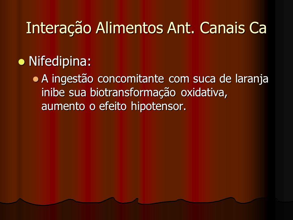 Interação Alimentos Ant.
