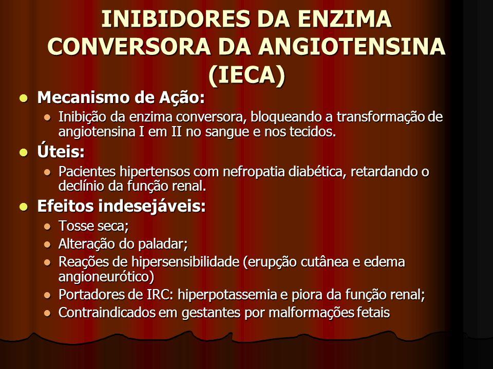 INIBIDORES DA ENZIMA CONVERSORA DA ANGIOTENSINA (IECA) Mecanismo de Ação: Mecanismo de Ação: Inibição da enzima conversora, bloqueando a transformação de angiotensina I em II no sangue e nos tecidos.